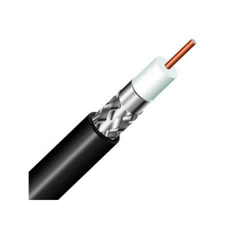 Anpassat antennkablage LMR400
