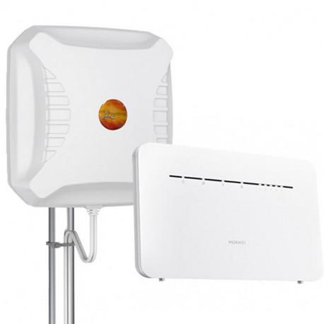 Mobilt breband för hemmet med extern antenn